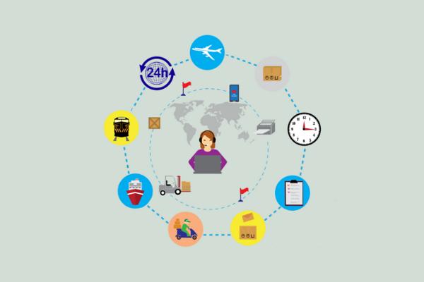Mini Master in Export Management